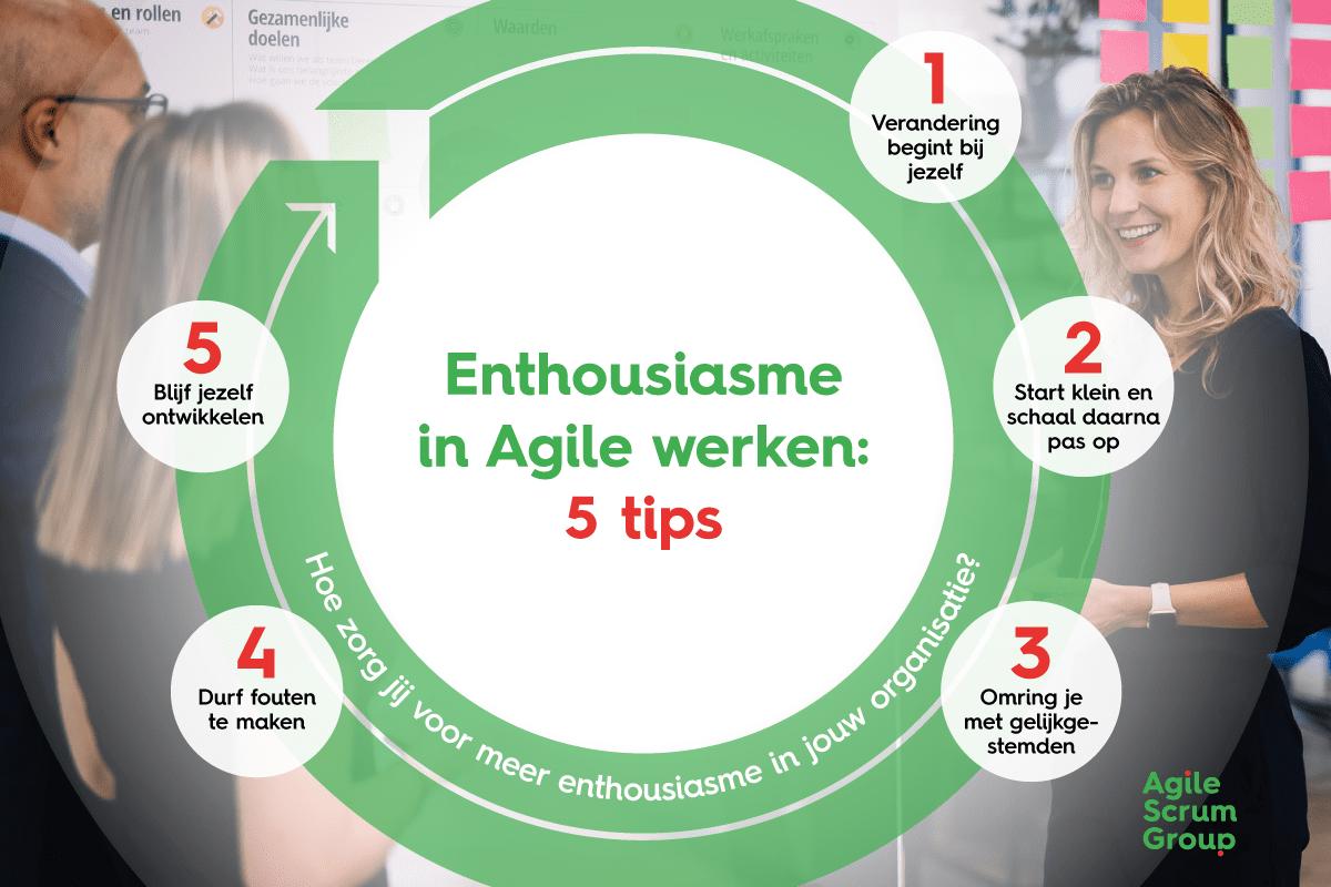 Enthousiasme agile