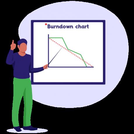 Een Burndown Chart als Agile metric