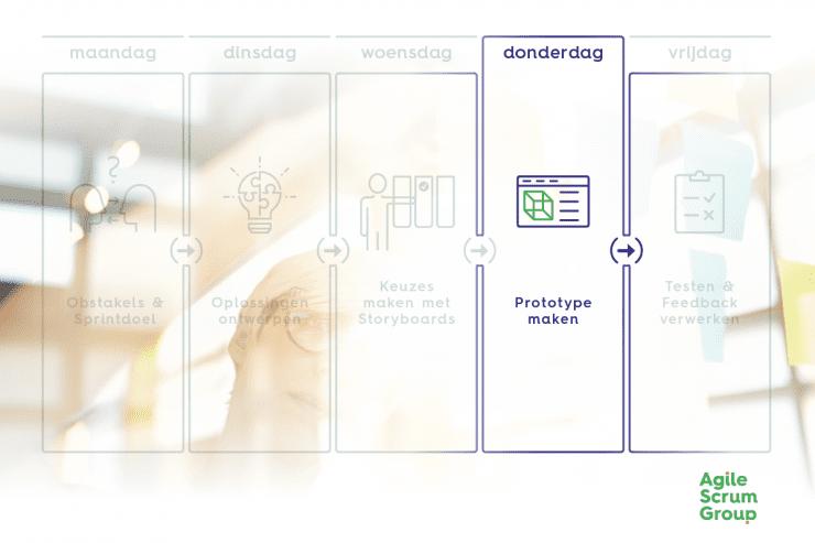 Design-Sprint-Donderdag