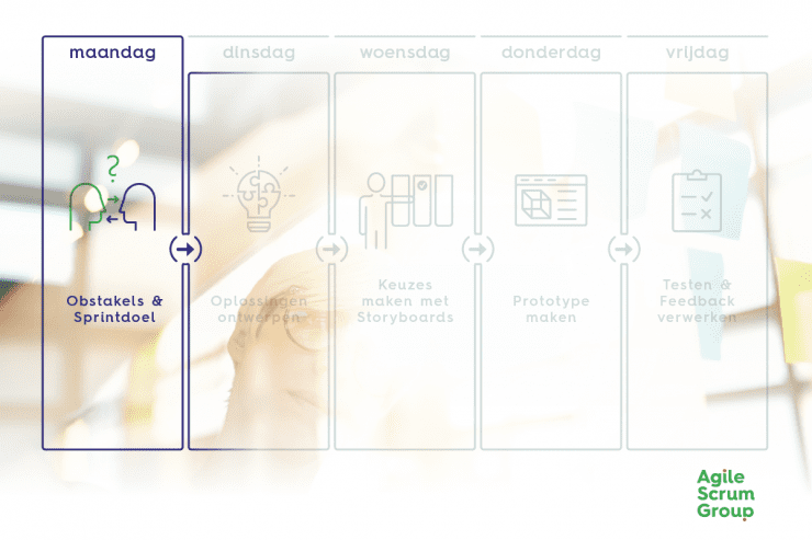 Design-Sprint-Maandag