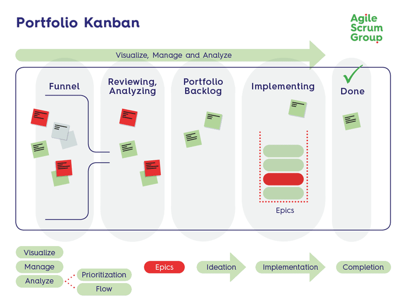 Portfolio Kanban