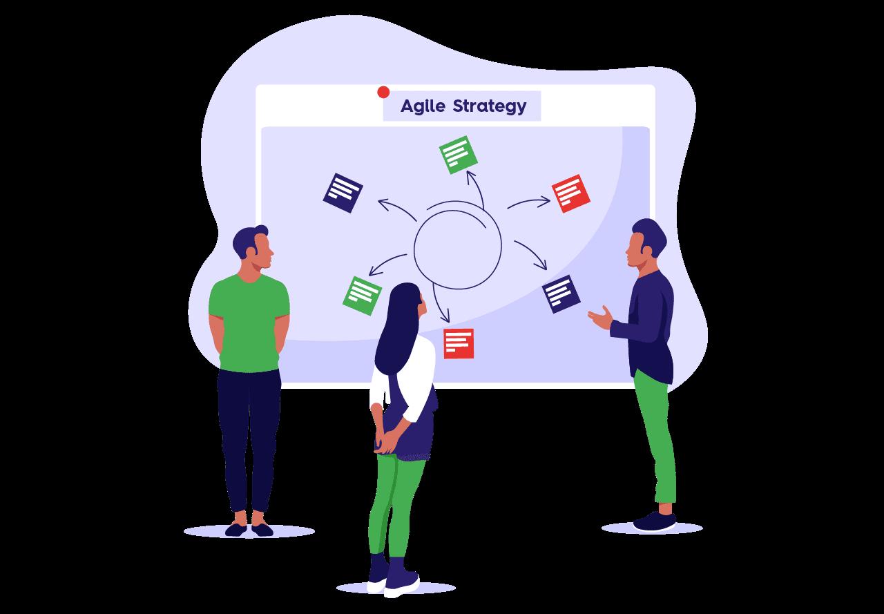agile strategie