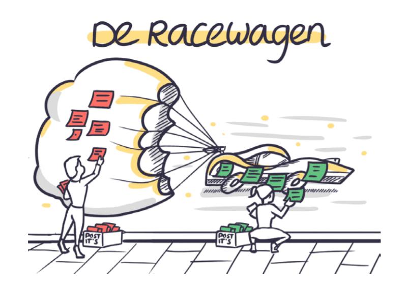 Hoe gebruik je de Racewagen in de Retrospective?
