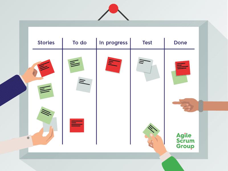 kanban bord voor agile marketing